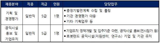 인천1.png