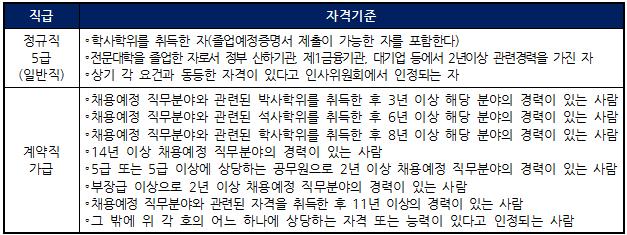 인천5.png